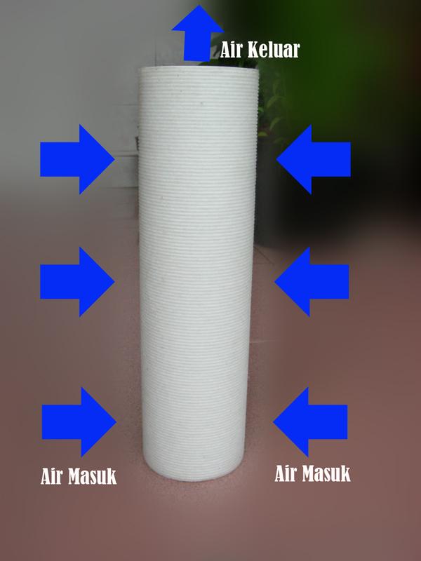 pemasangan depot air minum isi ulang, Reverse Osmosis dan Filter air